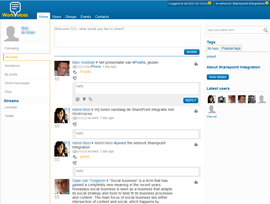 WorkVoices - Intranet